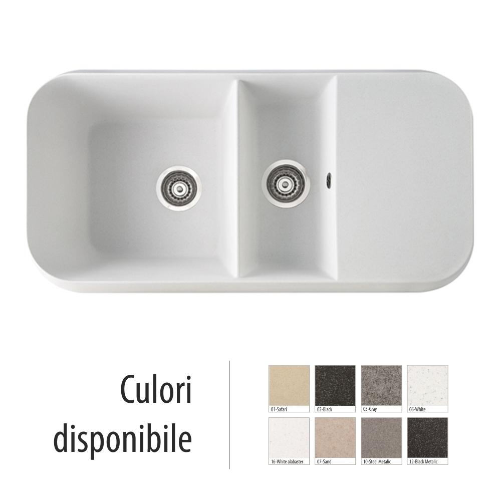 Spatio Chiuveta Bucatarie Granit Compozit Anticalcar Cuve